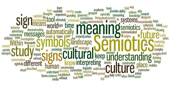 semiotics-wordle.png